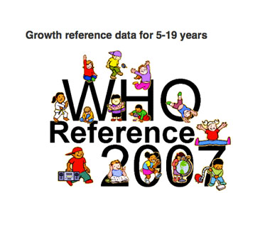WHO Growth Reference