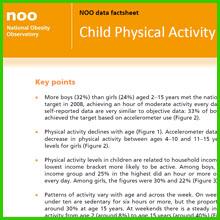 nooactivity